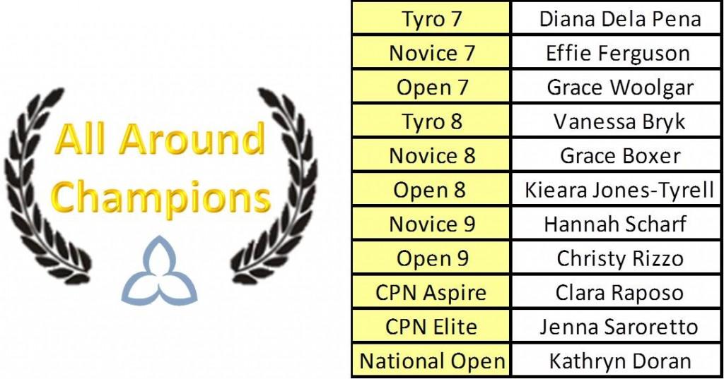 All Around Champions