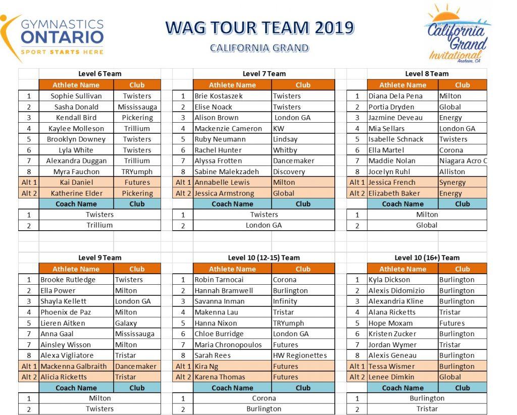 2018-2019 WAG Tour Selection | Gymnastics Ontario